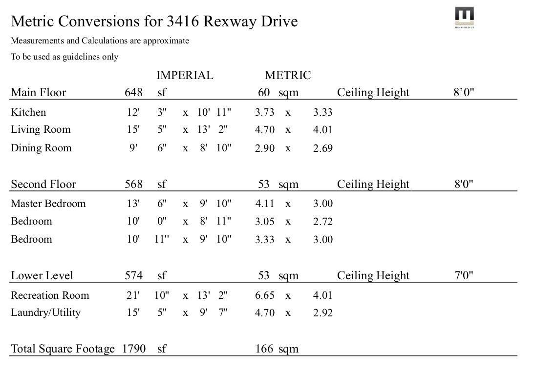 3416-Rexway-Drive-Metric-Conversions